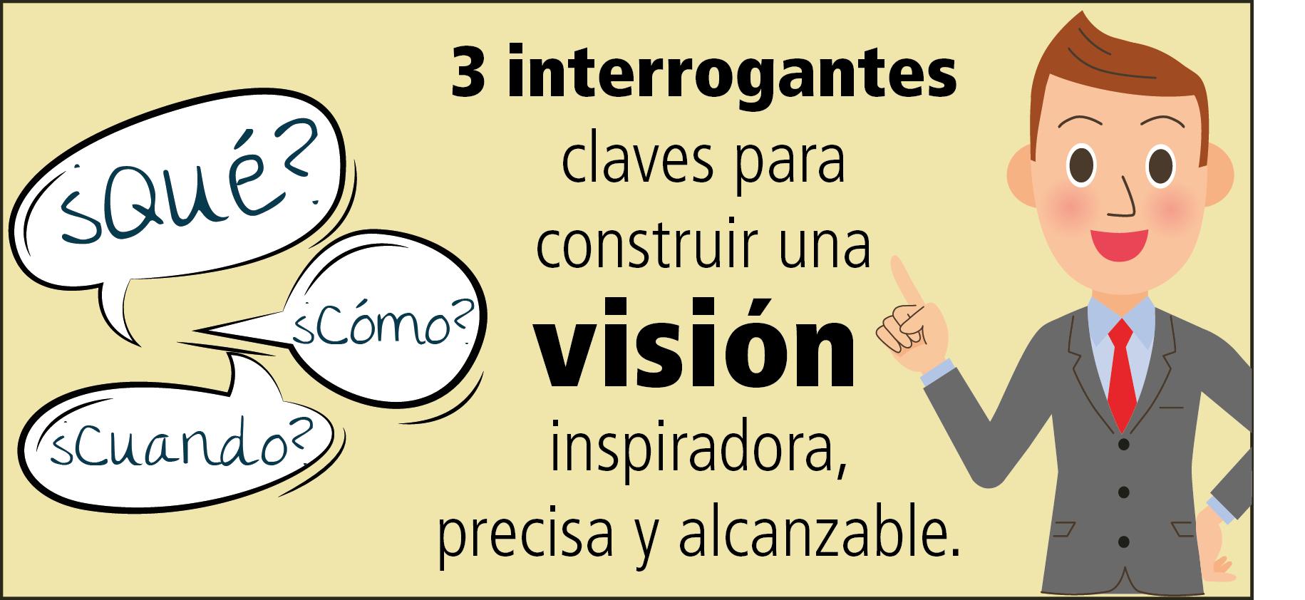 3 preguntas claves para construir una visión inspiradora, precisa y alcanzable.
